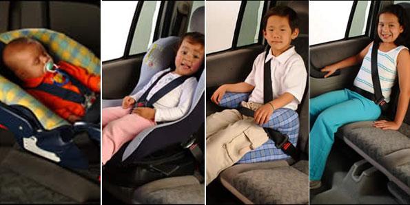 Bebê Conforto, cadeirinha, assento de elevação