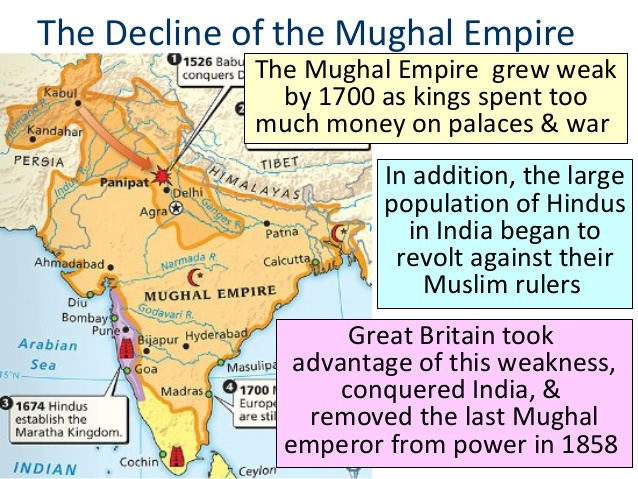 causes of the downfall of mughal  din mohammad babur, who established the onset of mughal empire in india   read more:what are the causes of downfall of lodhi dynasty.