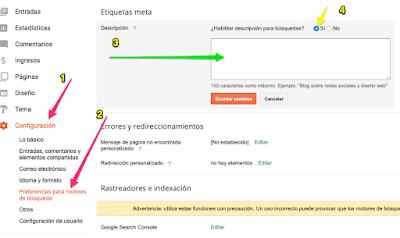 Indexar de manera correcta el contenido de tu blog
