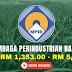 Jawatan Kosong Lembaga Perindustrian Nanas Malaysia ~ Gaji :  RM1,353 - RM5,678
