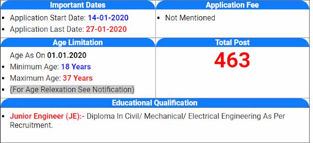 UDHD Bihar Junior Engineer Online Job Apply Form 2020
