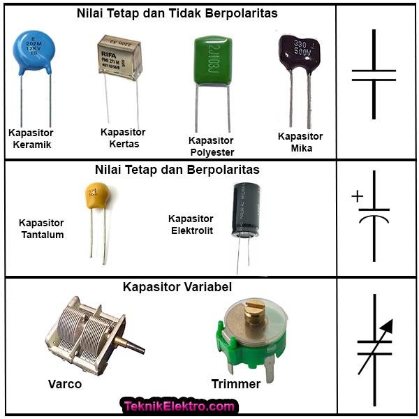 jenis kapasitor dan simbolnya