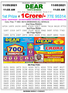 Nagaland State Lottery Result 11.05.2021 Today 11:55AM