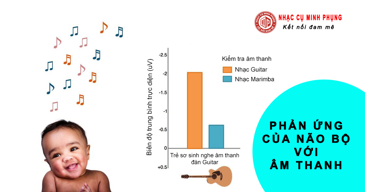 mục đích giáo dục âm nhạc cho trẻ mầm non