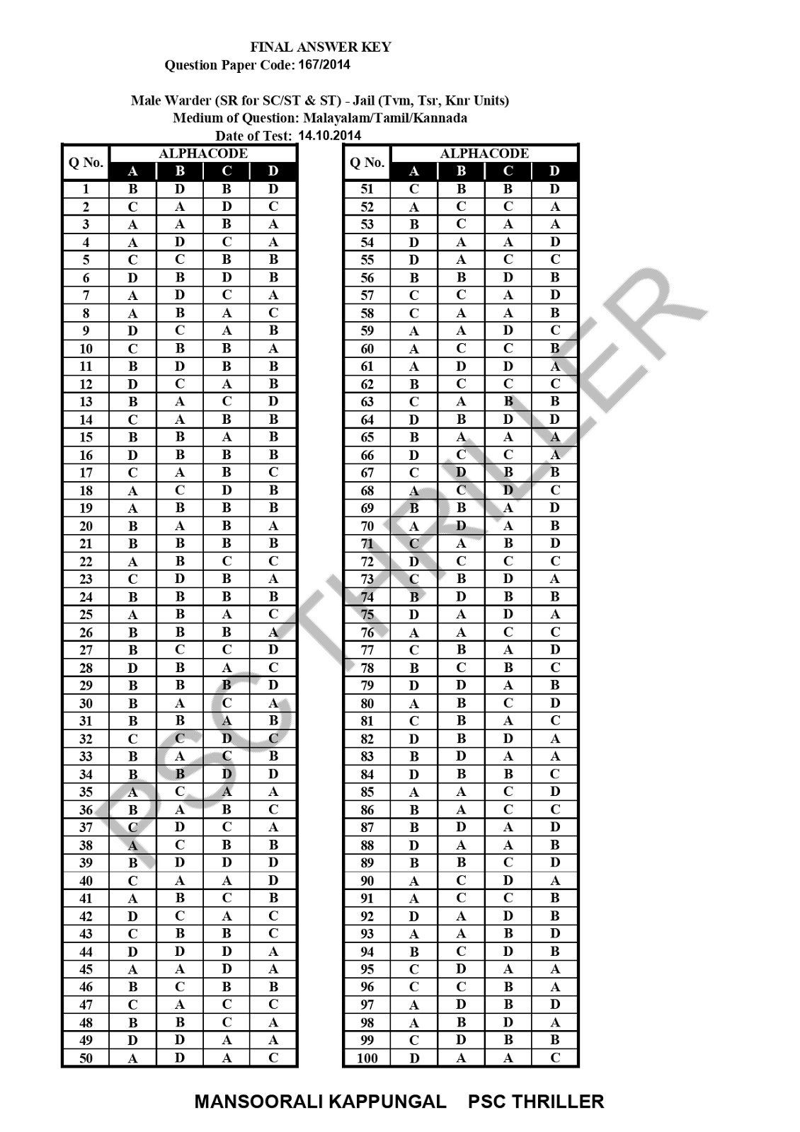 Jail Male Warder - Question Paper with Answer Key- 167/2014 - Kerala PSC