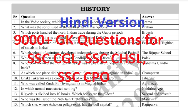 9000+ GK Questions for SSC CGL, SSC CHSL, SSC CPO - PDF(Hindi Version)