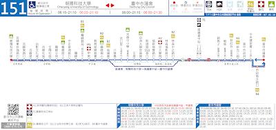 中臺灣客運151路 朝陽科技大學-亞洲大學-臺中市議會