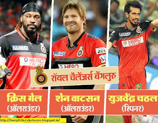 IPL-10 Key Players Of All 8 IPL Teams