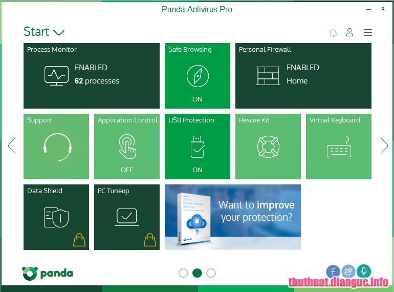 Download Panda AntiVirus v17.0.2 Full Key