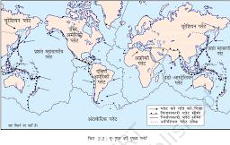 भारत का भौतिक स्वरूप