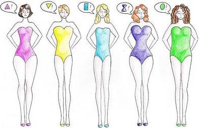 Pakaian Wanita Sesuai dengan Bentuk Tubuh