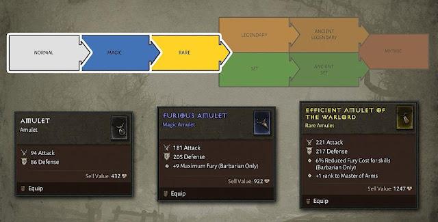 Quadro geral do sistema de loot (Foto: Reprodução/Blizzard)