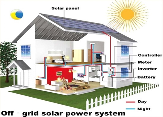 cara kerja sistem panel solar cell