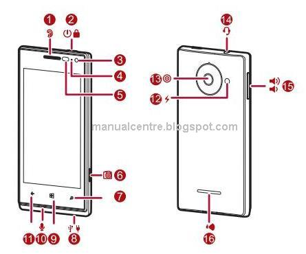 Huawei Ascend W1 Layout and Key Buttons