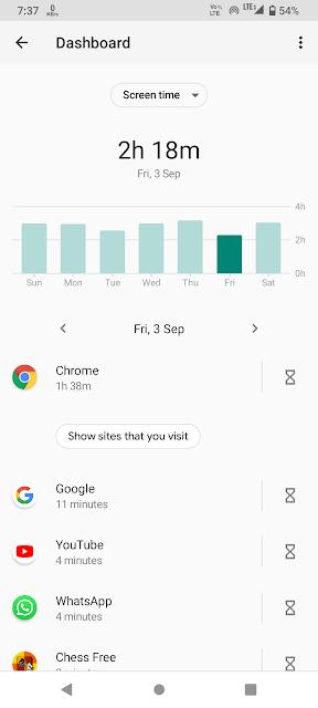 mobile usage screenshot, not a tech slave, smartphone use below 3 hours, phone usage dashboard