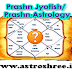 Utility of Prashn Astrology