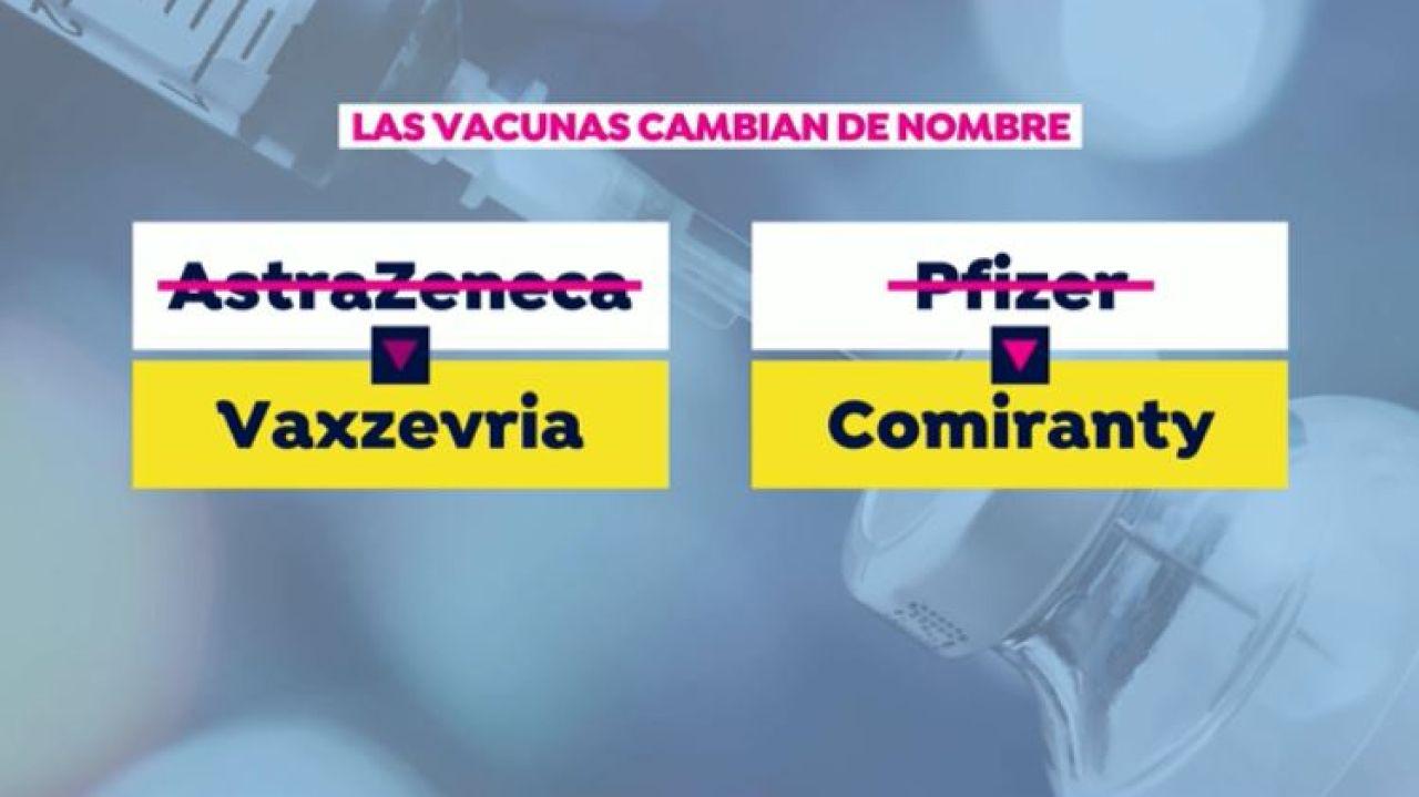 AstraZeneca, Pfizer y BioNTech cambia de nombre a sus vacunas