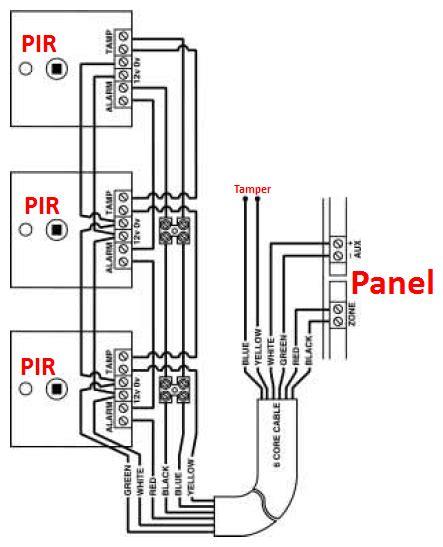 Wiring Diagram Blog: Alarm Pir Sensor Wiring Diagram