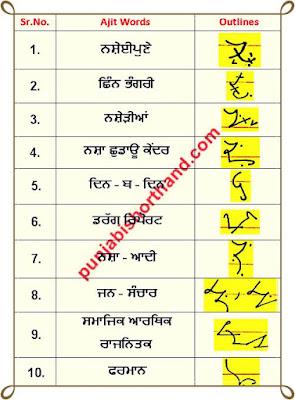 15-june-2020-punjabi-shorthand-outlines