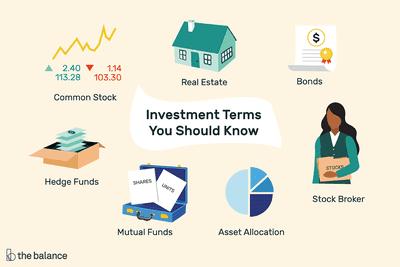 Хөрөнгө оруулалтын талаарх ойлголтууд