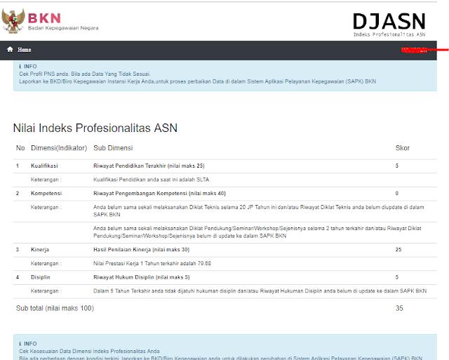 Petunjuk Login Indeks Profesionalitas ASN di Situs http://ip-jasn.bkn.go.id/