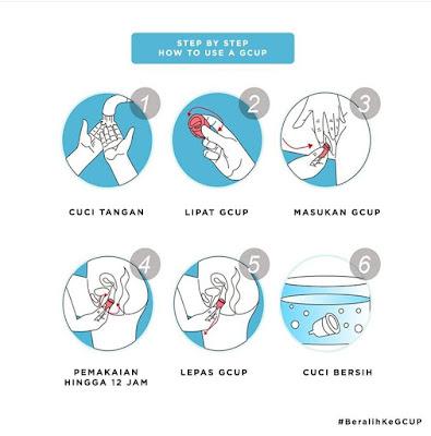 Cara menggunakan G Mens Cup #BeralihKeGCup
