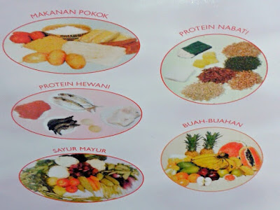Gambar Cara Diet Dan Jenis Makanan Untuk Penderita Hipertensi