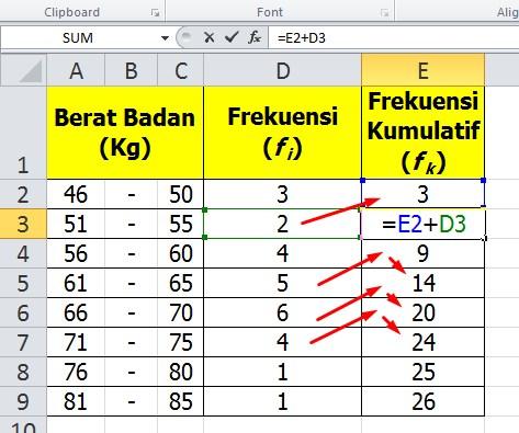 Cara Menentukan Frekuensi Kumulatif di Excel