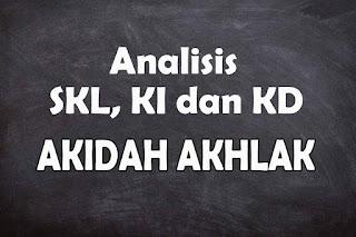 Analisis SKL KI dan KD Akidah Akhlak SMA Tahun 2021