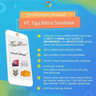 Skema Pemesanan Bata Ringan di PT. Tiga Mitra Surabaya
