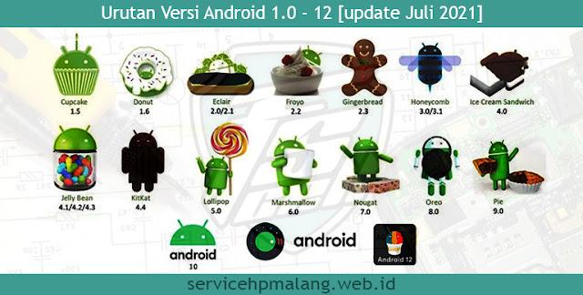 Urutan+Versi+Android+Lama+sampai+Terbaru+Update+2021