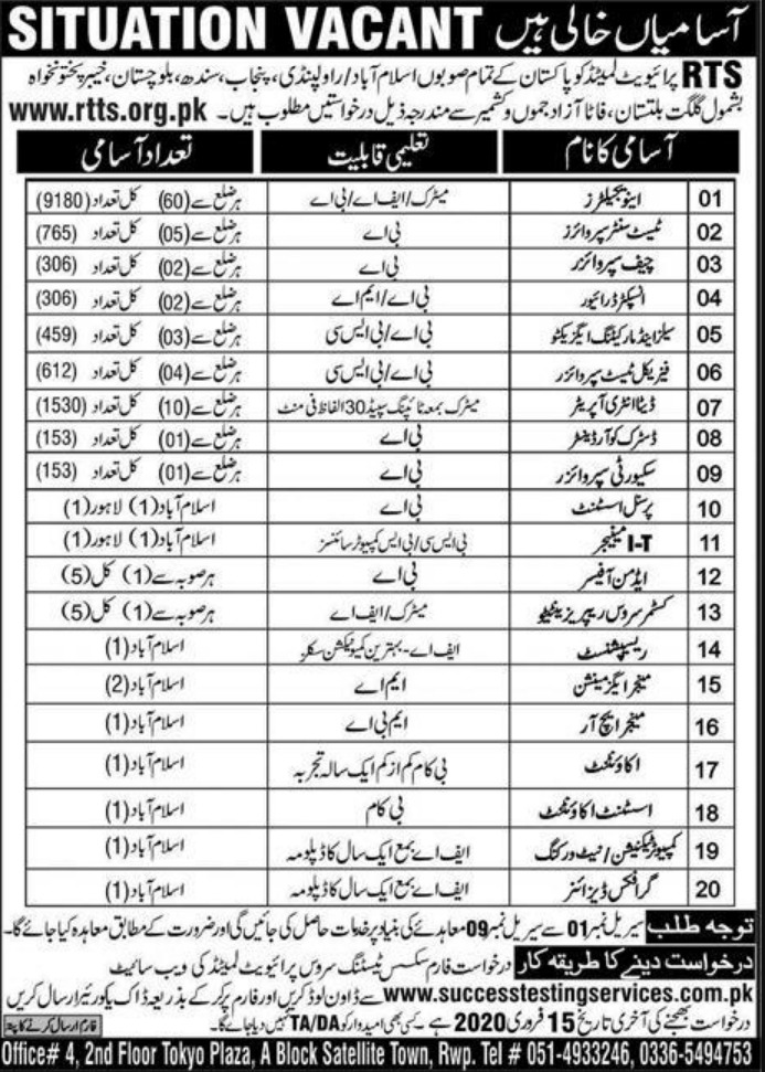 13000+ Jobs in RTS Roots Testing Services Islamabad Jobs 2020 Invigilator