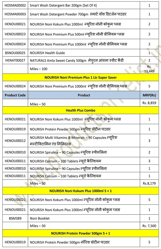 SmartValue India Products Price List