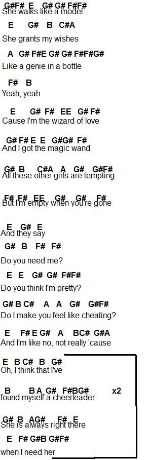 Piano lost boy piano chords ruth b : Flute Sheet Music: Cheerleader