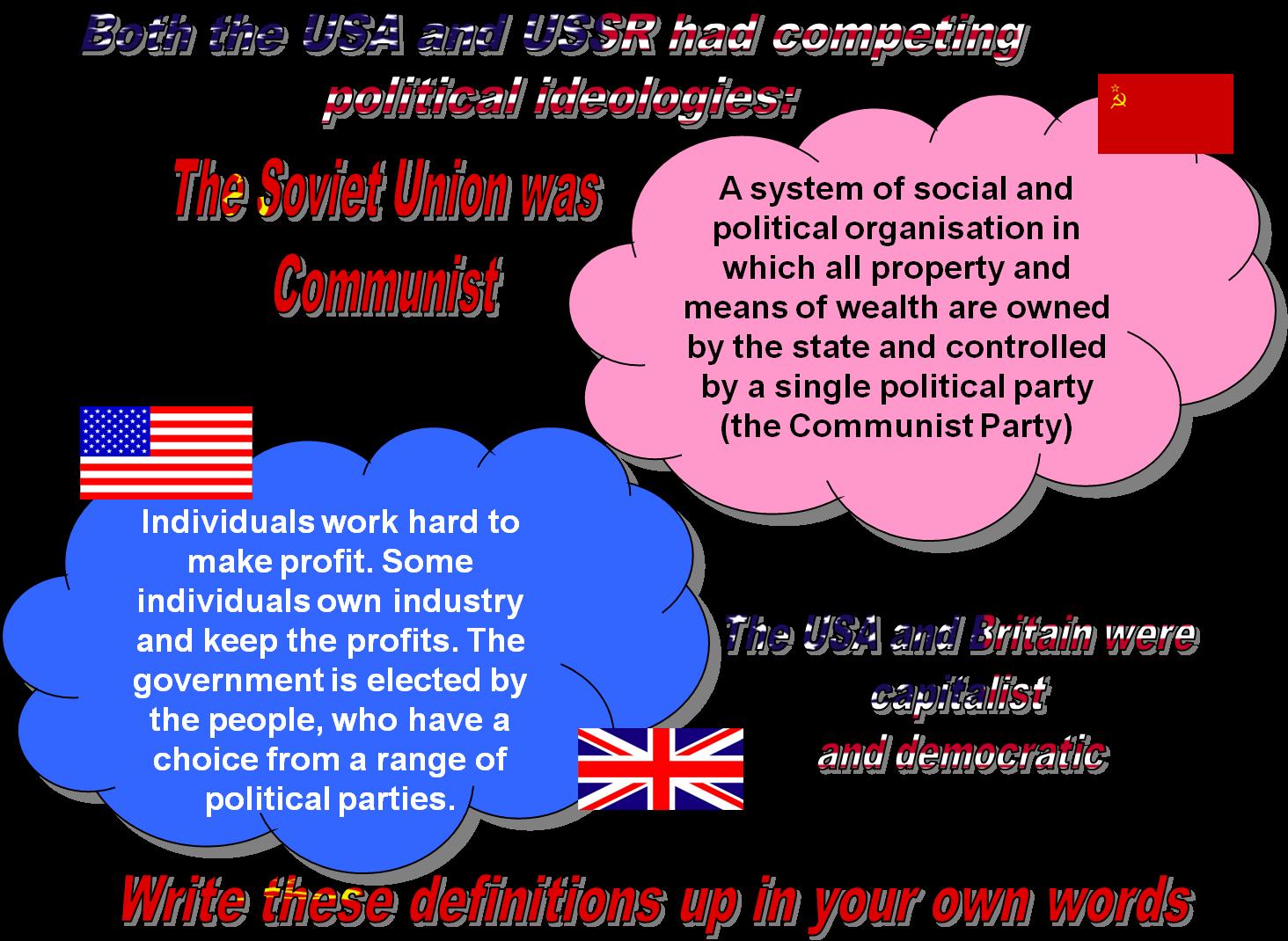 1 Ideologies Communism Vs Capitalism