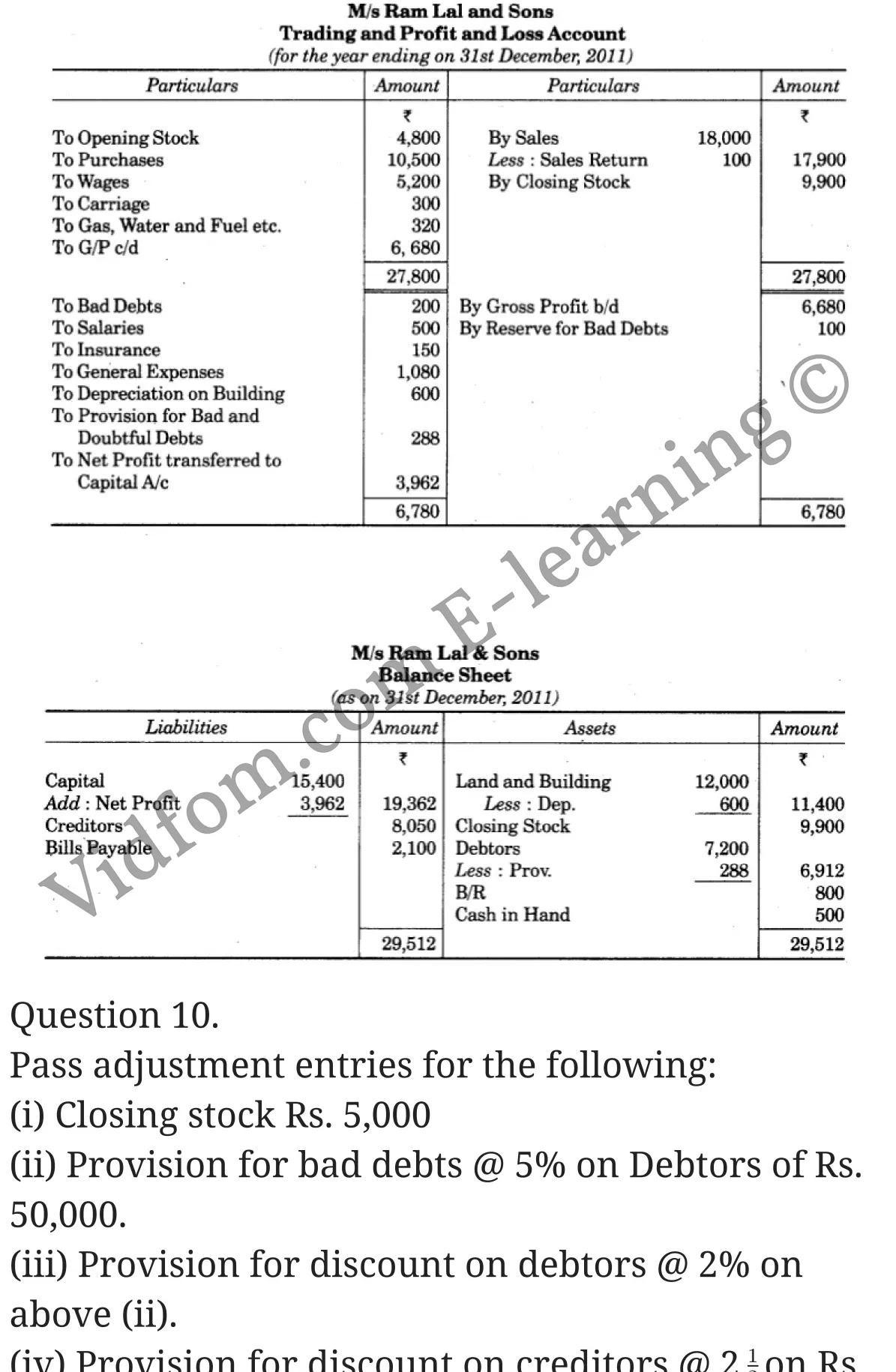 कक्षा 10 वाणिज्य  के नोट्स  हिंदी में एनसीईआरटी समाधान,     class 10 commerce Chapter 2,   class 10 commerce Chapter 2 ncert solutions in english,   class 10 commerce Chapter 2 notes in english,   class 10 commerce Chapter 2 question answer,   class 10 commerce Chapter 2 notes,   class 10 commerce Chapter 2 class 10 commerce Chapter 2 in  english,    class 10 commerce Chapter 2 important questions in  english,   class 10 commerce Chapter 2 notes in english,    class 10 commerce Chapter 2 test,   class 10 commerce Chapter 2 pdf,   class 10 commerce Chapter 2 notes pdf,   class 10 commerce Chapter 2 exercise solutions,   class 10 commerce Chapter 2 notes study rankers,   class 10 commerce Chapter 2 notes,    class 10 commerce Chapter 2  class 10  notes pdf,   class 10 commerce Chapter 2 class 10  notes  ncert,   class 10 commerce Chapter 2 class 10 pdf,   class 10 commerce Chapter 2  book,   class 10 commerce Chapter 2 quiz class 10  ,    10  th class 10 commerce Chapter 2  book up board,   up board 10  th class 10 commerce Chapter 2 notes,  class 10 commerce,   class 10 commerce ncert solutions in english,   class 10 commerce notes in english,   class 10 commerce question answer,   class 10 commerce notes,  class 10 commerce class 10 commerce Chapter 2 in  english,    class 10 commerce important questions in  english,   class 10 commerce notes in english,    class 10 commerce test,  class 10 commerce class 10 commerce Chapter 2 pdf,   class 10 commerce notes pdf,   class 10 commerce exercise solutions,   class 10 commerce,  class 10 commerce notes study rankers,   class 10 commerce notes,  class 10 commerce notes,   class 10 commerce  class 10  notes pdf,   class 10 commerce class 10  notes  ncert,   class 10 commerce class 10 pdf,   class 10 commerce  book,  class 10 commerce quiz class 10  ,  10 th class 10 commerce    book up board,    up board 10 th class 10 commerce notes,     कक्षा 10 वाणिज्य अध्याय 2 ,  कक्षा 10 वाणिज्य, कक्षा 10 वाणिज्य अध्याय 2  के नोट्स हिं