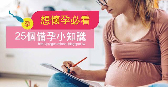 想懷孕怎麼做?25個備孕知識大全!