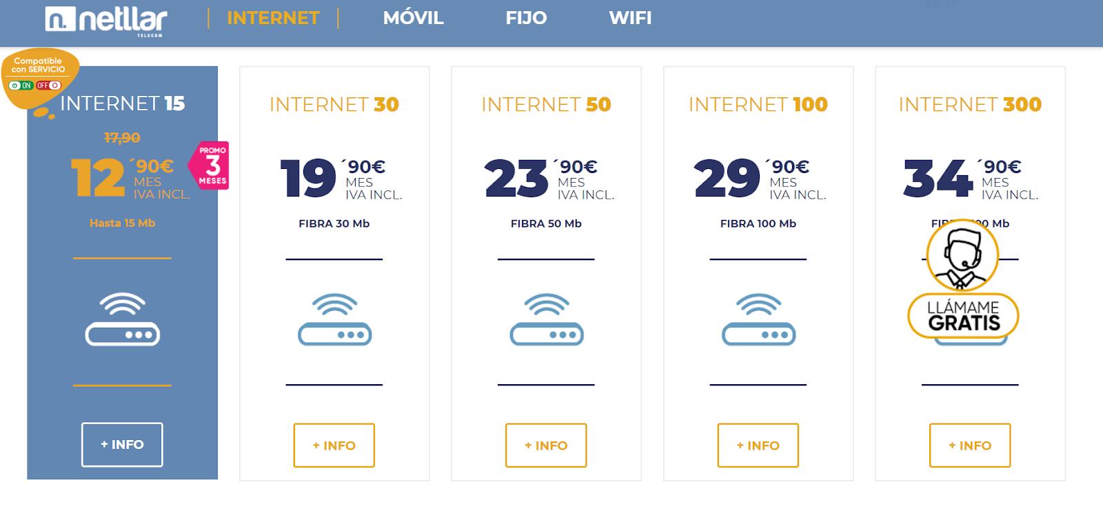 Netllar fibra más económica de España