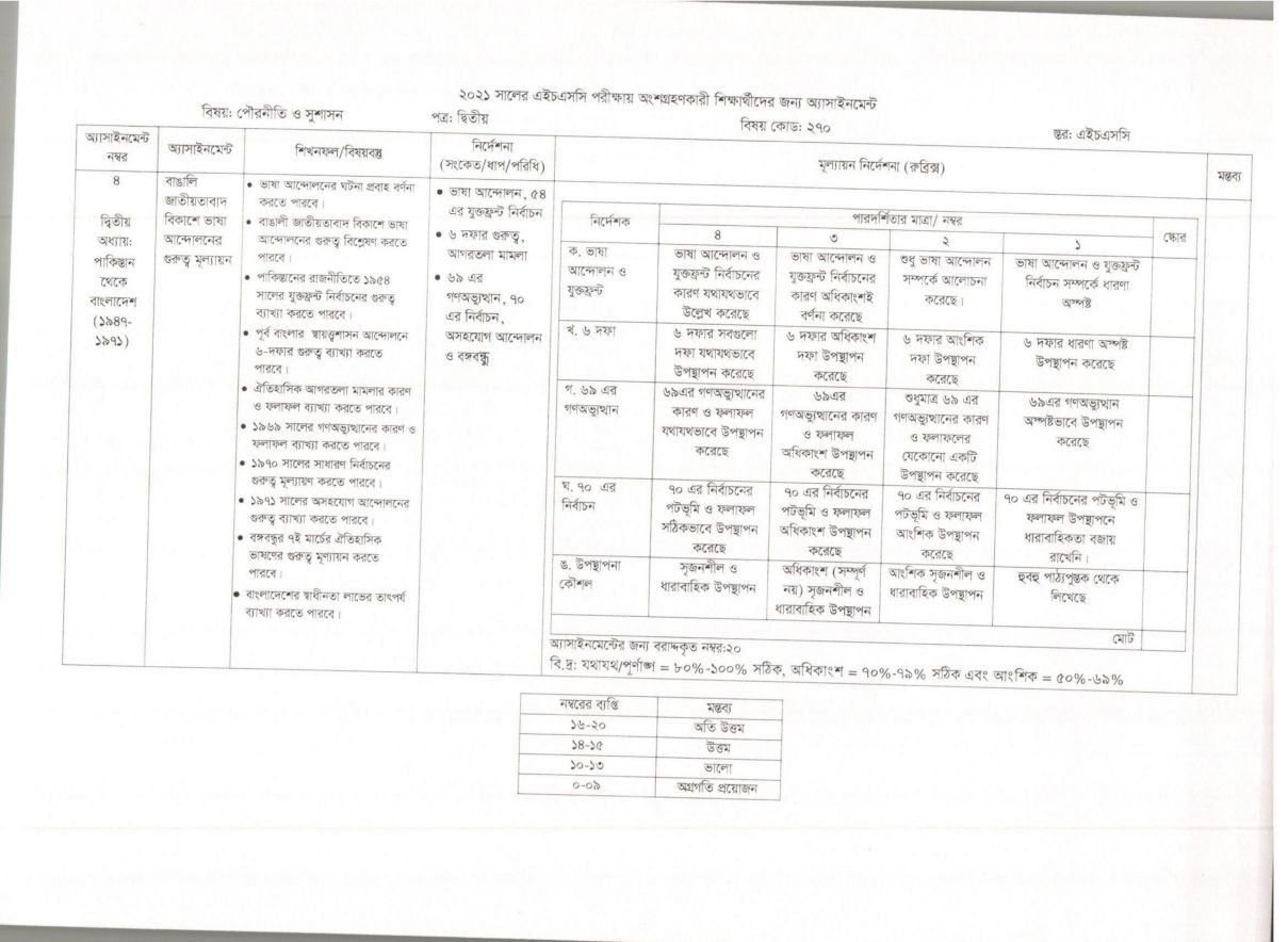 HSC 5th Week Civics Assignment Answer 2021