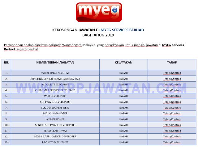 MyEG Services Berhad.