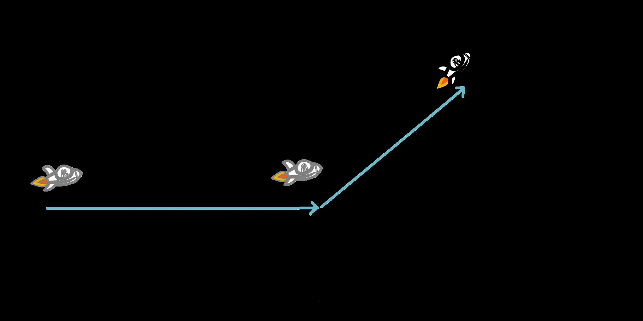 physicspedia vector