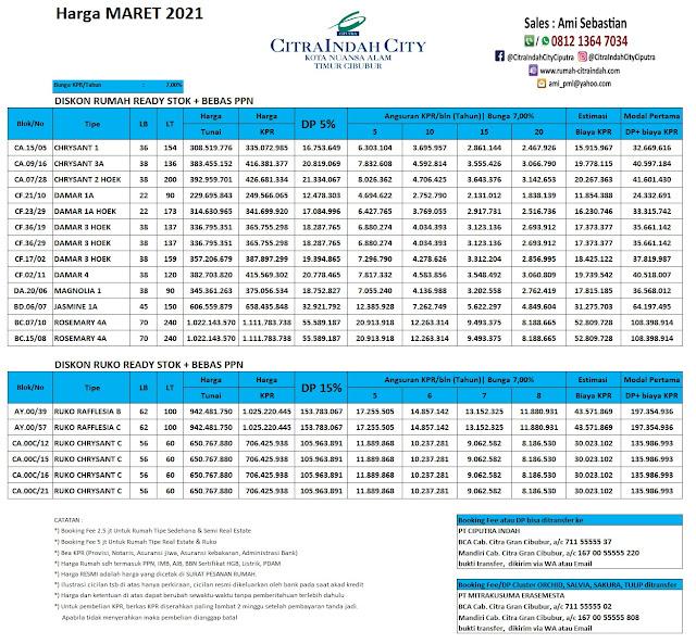 Harga Rumah Bebas PPN Citra Indah City maret 2021