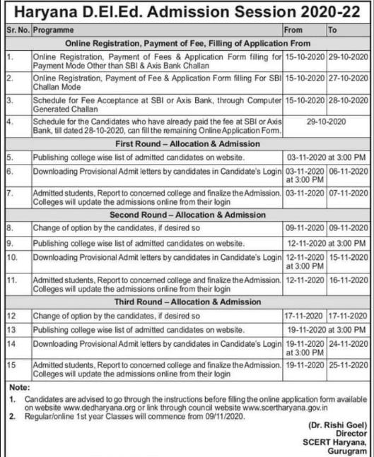 Haryana JBT Admission Schedule 2020-22