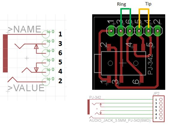 Blog Of Wei Hsiung Huang Working With Male And Female Stereo Audio Phone Jacks