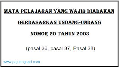 Mata Pelajaran Yang Wajib Diadakan Berdasarkan UU 20 Tahun 2003