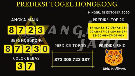 Prediksi Togel Angka Jitu Hongkong Minggu 18 Oktober 2020