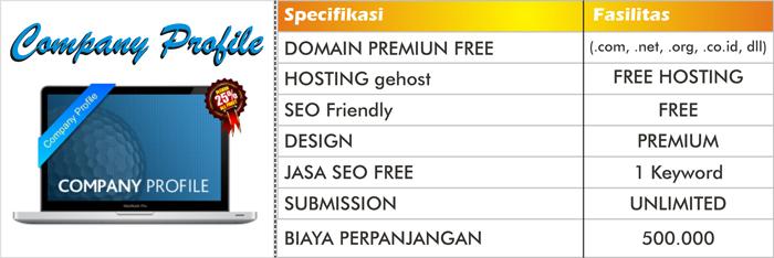 Harga Pembuatan Company Profile