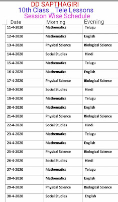 DD Saptagiri Live Lessons for 10th Class Students.Time table