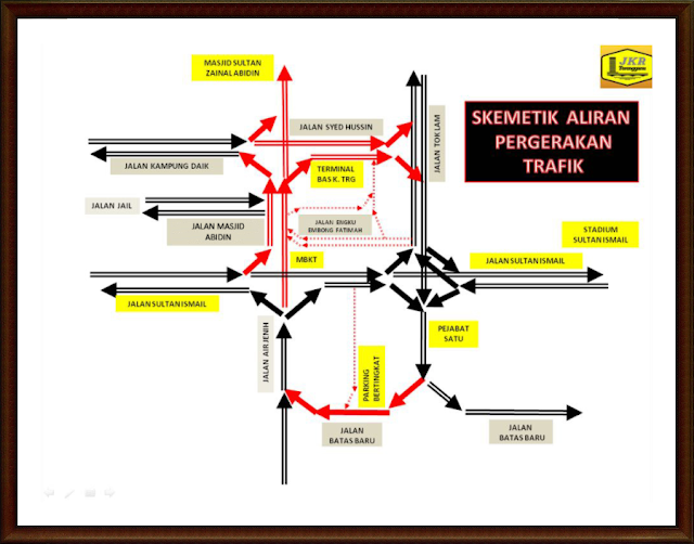 Makluman trafik jalan Bandaraya Kuala Terengganu