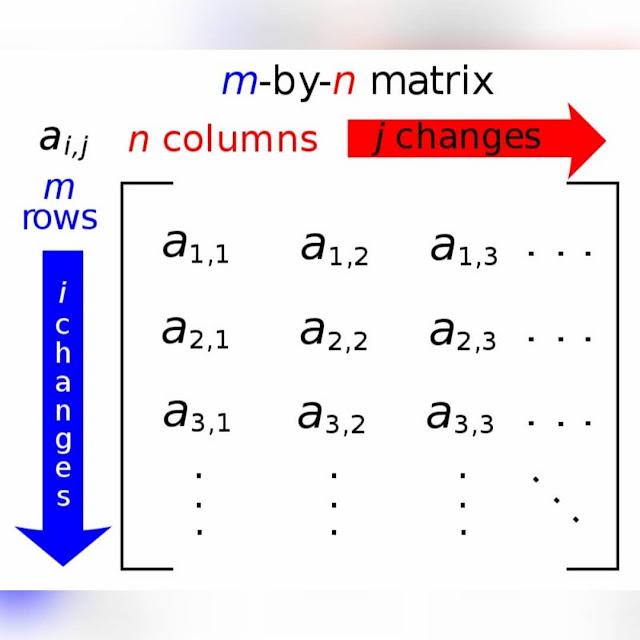 المصفوفات في فيجوال بيسك دوت نت array vb.net